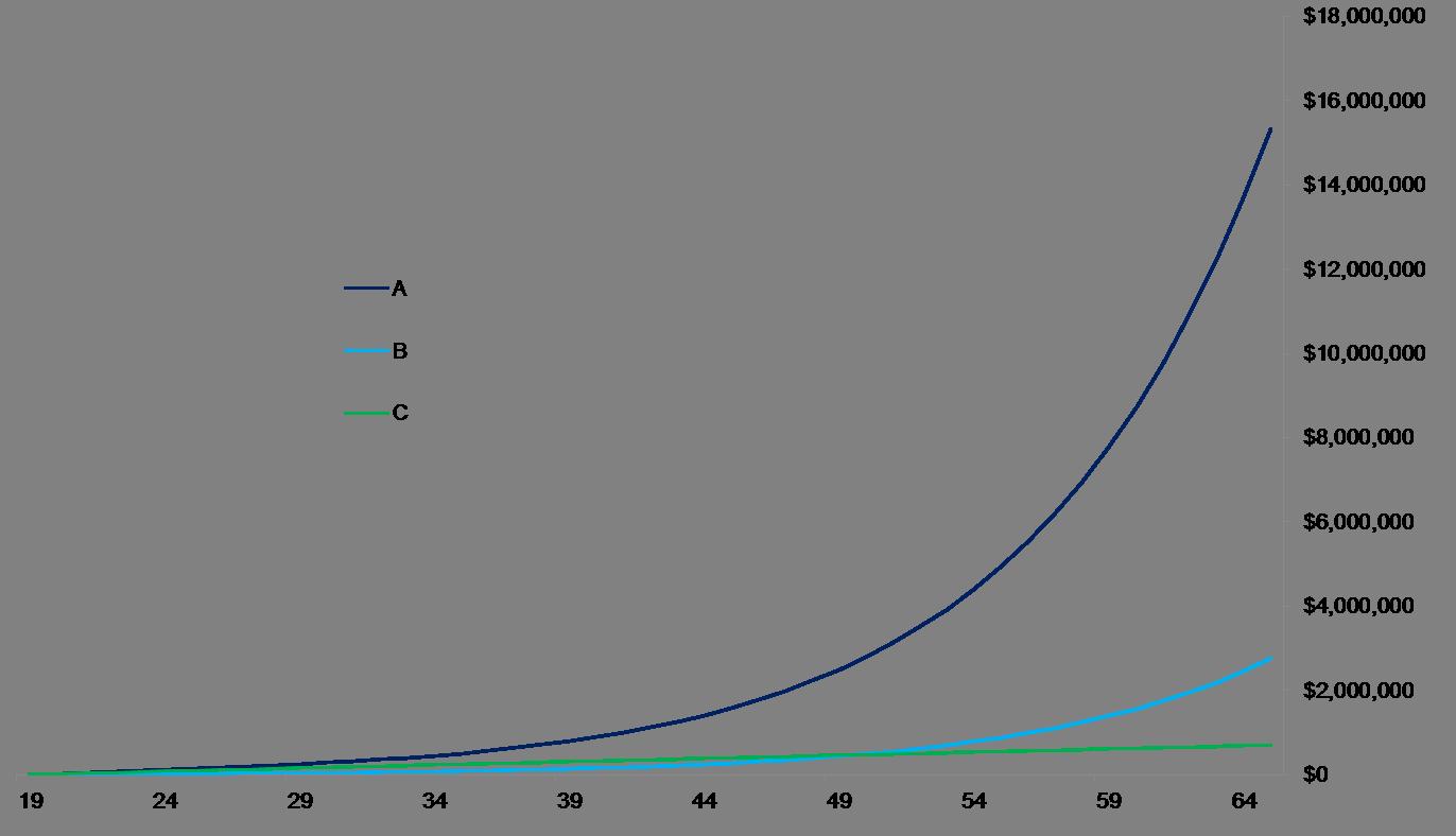 gráfica inversión vs ahorro