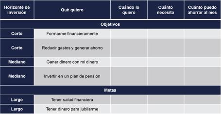 tabla de objetivos